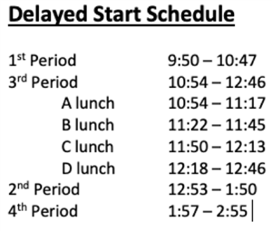 Delayed Start Schedule
